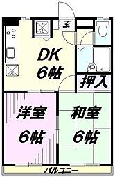 埼玉県所沢市元町の賃貸マンションの間取り