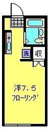 ファミーユ小池[1階]の間取り