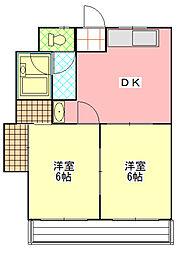 ReNaXiA -Tsukuba Higashi-[201号室]の間取り