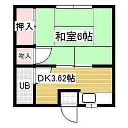 メグハウス飯倉[201号室]の外観