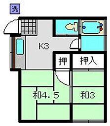 鶴家荘[202号室]の間取り