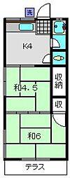 渡辺荘[105号室]の間取り