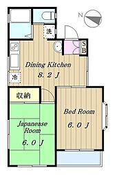 東京都日野市南平5丁目の賃貸アパートの間取り