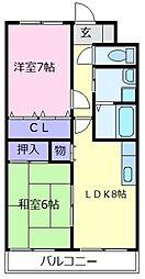 アベニュー西の台[2階]の間取り