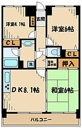 座間駅 8.0万円