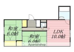 札幌市営東豊線 豊水すすきの駅 徒歩5分