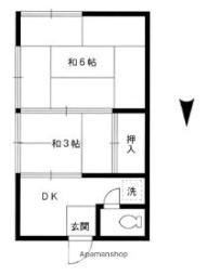 大師前駅 3.5万円