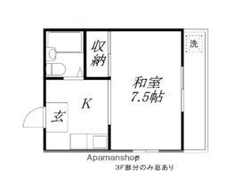 三井寺駅 2.7万円