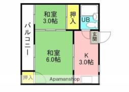 松山市駅 2.7万円