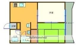 日豊本線 鹿児島中央駅 徒歩20分