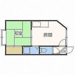 北海道札幌市白石区本通15丁目南の賃貸アパートの間取り