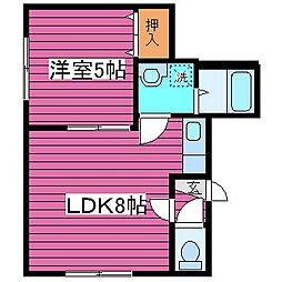 北海道札幌市東区伏古十一条2丁目の賃貸アパートの間取り