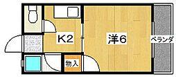 永村ハイツ[201号室]の間取り