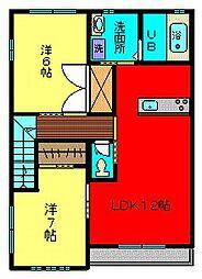 茨城県古河市大山の賃貸アパートの間取り