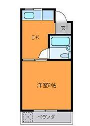 シティマンション[5階]の間取り