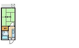 小林ハイツ[201号室]の間取り