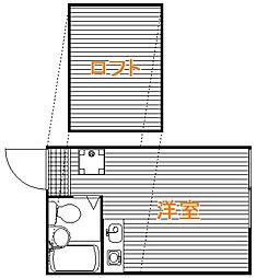 東京都中野区江原町3丁目の賃貸アパートの間取り