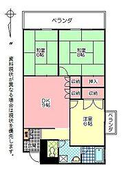 南須賀コーポ[401号室]の間取り