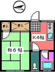ハイツ福寿草[2号室号室]の間取り