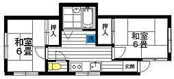吉田アパート[2階号室]の間取り