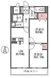 長居駅 1,448万円