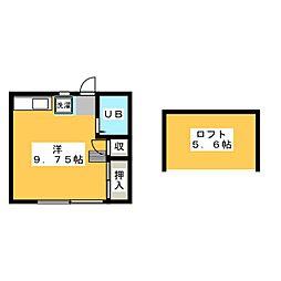 テックハウジングII[2階]の間取り