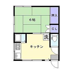 東京都北区志茂1丁目の賃貸アパートの間取り