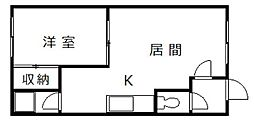 リバーハイツ藤[7号室]の間取り
