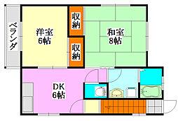 佐藤アパート[201号室]の間取り