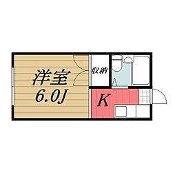 京成酒々井駅 1.9万円