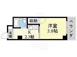 京阪本線 天満橋駅 徒歩7分