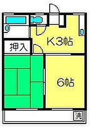 埼玉県さいたま市見沼区東大宮1の賃貸アパートの間取り