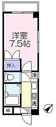 杉元ビル[302号室]の間取り