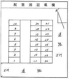 大久保駅 0.6万円
