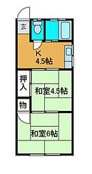 第一清風荘[1階]の間取り