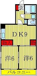 千葉県松戸市日暮3丁目の賃貸マンションの間取り