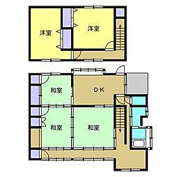 須坂駅 1,199万円