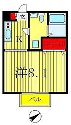 セナリオフォルム松戸新田[1階]の間取り