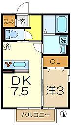 仮)D-room中里1丁目[2階]の間取り