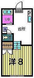 第三稲荷山ハイツ[1-E号室]の間取り