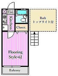 千葉県市川市宝1丁目の賃貸アパートの間取り