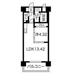 GRANDUKE新栄 luno