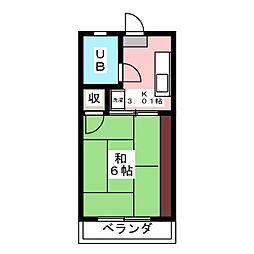タウニーフレンド[1階]の間取り