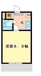 ランドパレス宇都宮平成通り[9階]の間取り