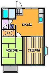 ジュネス梅島[2階]の間取り