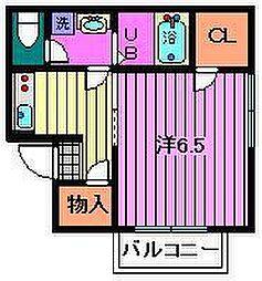 埼玉県川口市並木の賃貸アパートの間取り