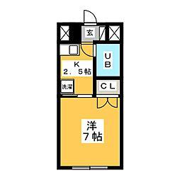 泉中央駅 3.6万円