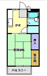 茨城県守谷市百合ケ丘3丁目の賃貸アパートの間取り