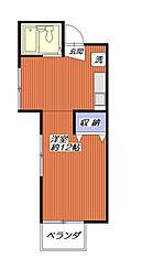 ジーワンハイツ[2階]の間取り