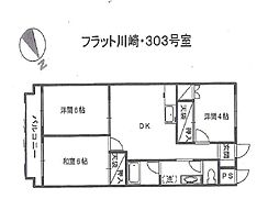 フラットカワサキ[203号室]の間取り
